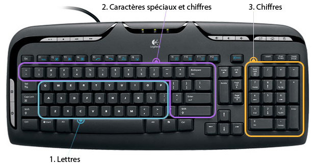 french keyboard how to get a apostraphe